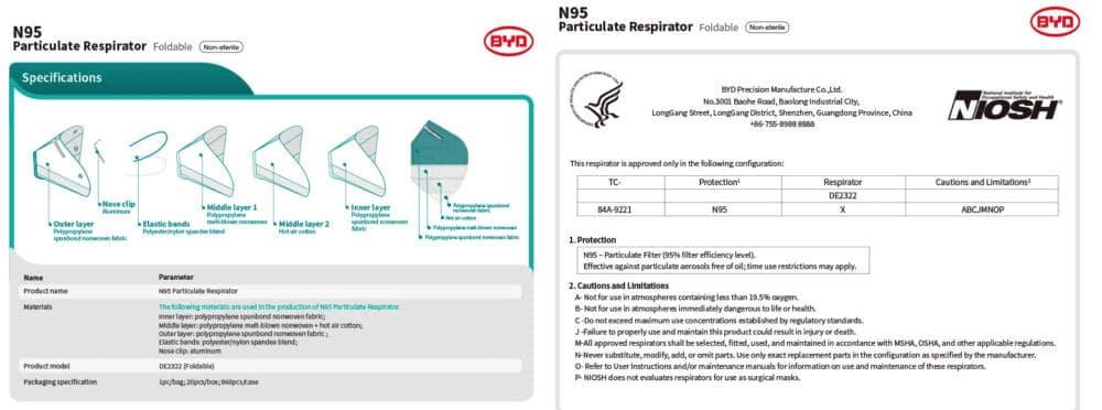 N95-NIOSH