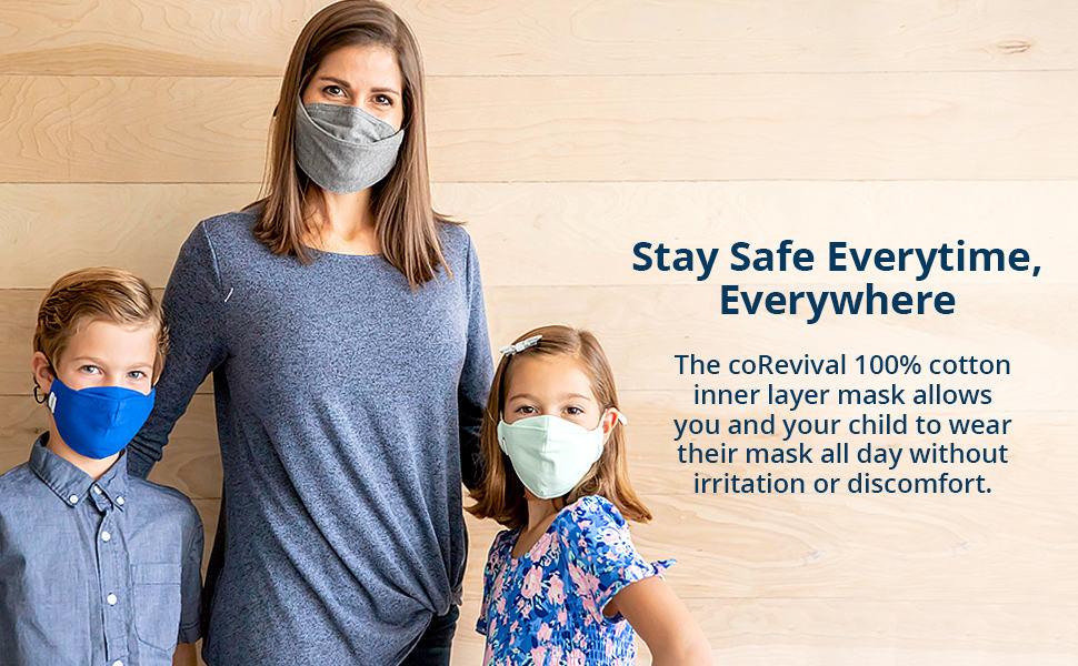 where to buy reusable face mask