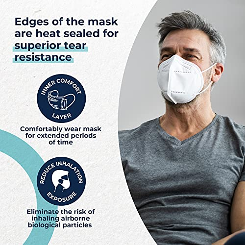 DemeMASK N95 Respirator Fold Style - Made in the USA - NIOSH APPROVED - 5 Mask Pack 4
