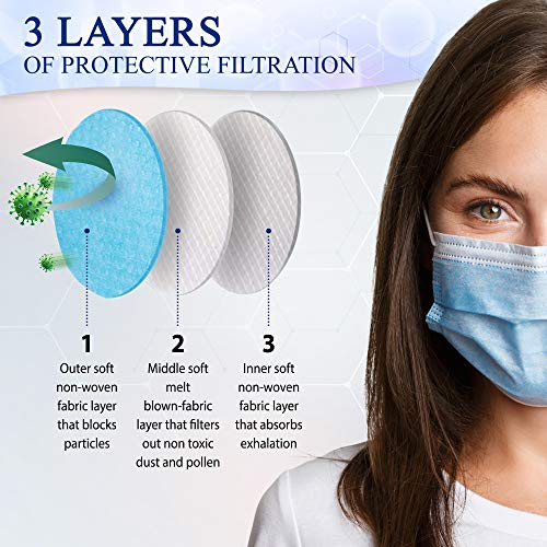 MADE IN USA, ASTM Level 1 Face Mask by AMERICAN MASK ALLIANCE, Premium 3 Ply / 50 pcs (Blue, Adult) 2