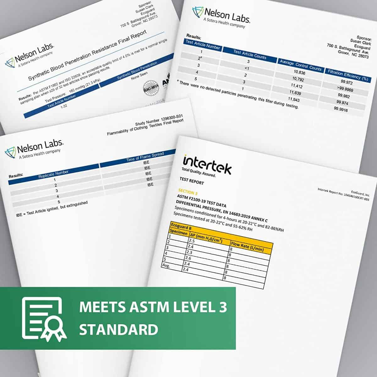 Made in USA, ASTM Level 3 Performance Proven in Nelson Labs Studies, ECOGUARD 3-ply Disposable Face Mask, 50 Pack Breathable 10