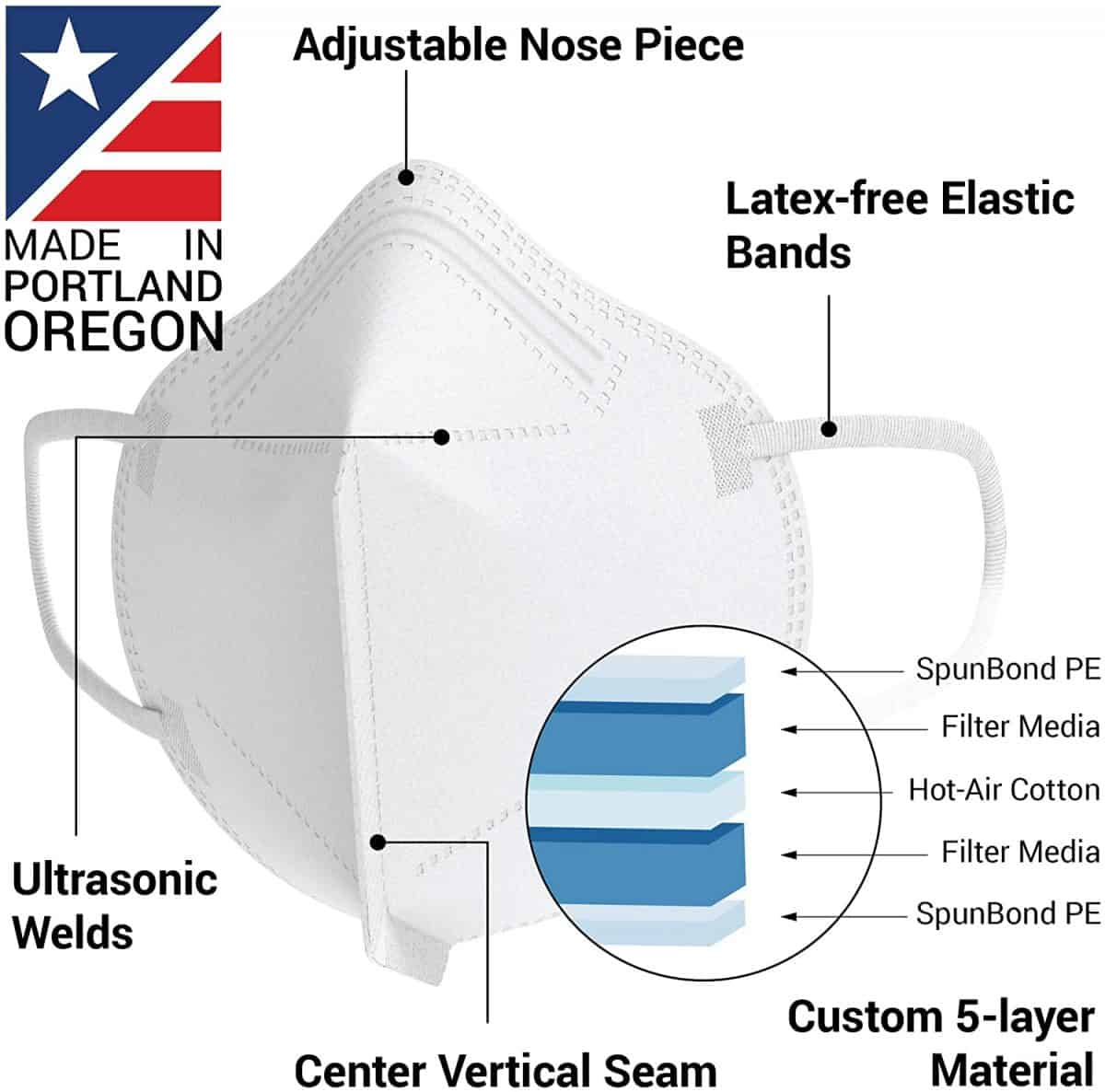 D6 Inc USA-MADE Safety Face Mask--5,10, 25, 50 packs 7